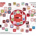 logotipos de aplicativos juntos