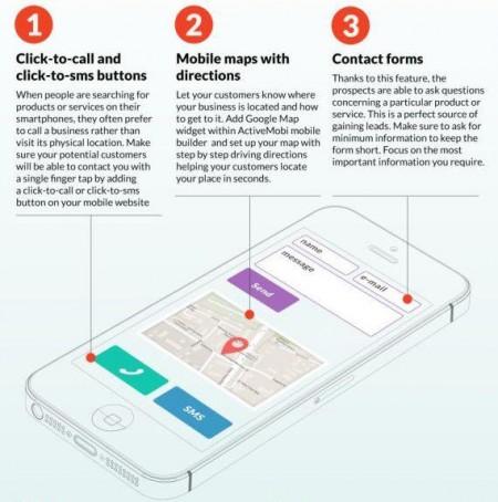 explicação da aplicação móvel