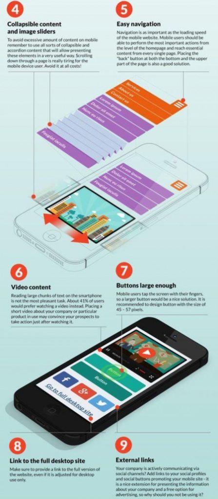 segunda explicação da funcionalidade do aplicativo móvel