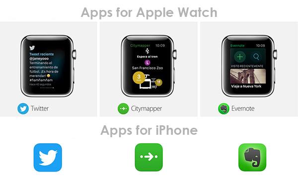 relógios e aplicativos inteligentes para usá-los